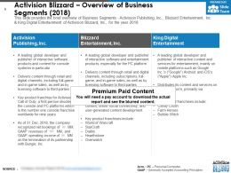 Activision Blizzard Overview Of Business Segments 2018