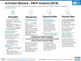 Activision Blizzard Swot Analysis 2018