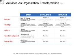 Activities As Organization Transformation Require To Redefine Business System Include Barriers Strategy And Skill