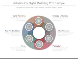 Activities For Digital Marketing Ppt Example