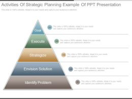 Activities Of Strategic Planning Example Of Ppt Presentation