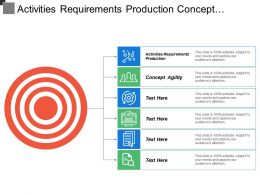 Activities Requirements Production Concept Agility Market Winners Quality