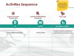Activities Sequence Ppt Example 2015