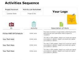 Activities Sequence Ppt Powerpoint Presentation Gallery Samples