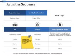 Activities Sequence Project Acronym Ppt Powerpoint Presentation Styles