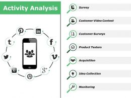 Activity Analysis Powerpoint Slide Show
