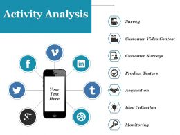 Activity Analysis Ppt File Ideas