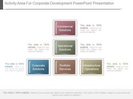 Activity Area For Corporate Development Powerpoint Presentation