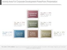 Activity Area For Corporate Development Powerpoint Presentation