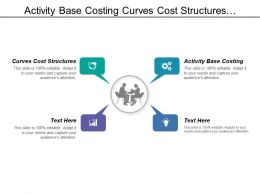 Activity Base Costing Curves Cost Structures Construction Celebration