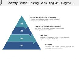 Activity Based Costing Consulting 360 Degree Performance Feedback Cpb