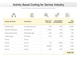 Activity Based Costing For Service Industry