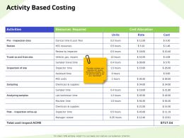 Activity Based Costing Lab Technician Ppt Powerpoint Presentation Infographic Template Demonstration