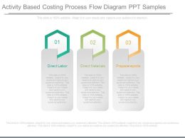 Activity Based Costing Process Flow Diagram Ppt Samples