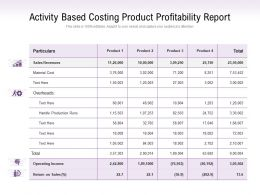 Activity Based Costing Product Profitability Report