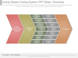 Activity Based Costing System Ppt Slides Download