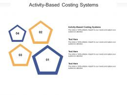 Activity Based Costing Systems Ppt Powerpoint Presentation Model Master Slide Cpb