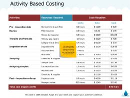 Activity Based Costing Travel M1324 Ppt Powerpoint Presentation Infographics Brochure