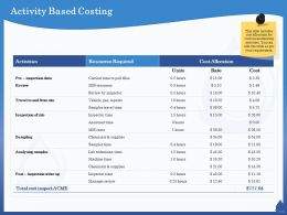 Activity Based Costing Travel Time Ppt Powerpoint Presentation Icon Information
