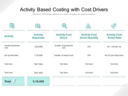 Activity Based Costing With Cost Drivers