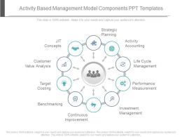 activity_based_management_model_components_ppt_templates_Slide01