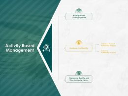 Activity Based Management Ppt Powerpoint Presentation Infographics