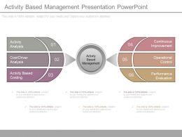 Activity Based Management Presentation Powerpoint