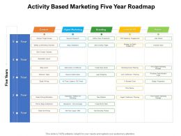 Activity Based Marketing Five Year Roadmap