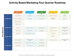 Activity Based Marketing Four Quarter Roadmap