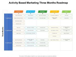 Activity Based Marketing Three Months Roadmap