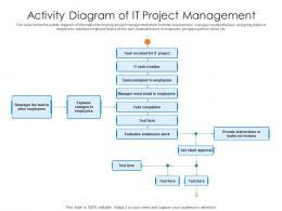 Activity Diagram Of IT Project Management