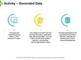 Activity Generated Data Checklist Ppt Powerpoint Presentation Infographics Gridlines