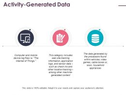 Activity Generated Data Ppt File Example Introduction