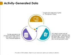 Activity Generated Data Ppt Powerpoint Presentation Layouts