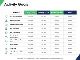 Activity Goals Appointments Ppt Powerpoint Presentation Diagram
