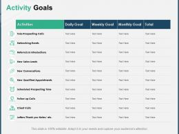 Activity Goals Client Visit Ppt Powerpoint Presentation Outline Show