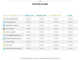Activity Goals Client Visits Ppt Infographic Template Background Images