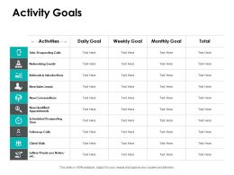Activity Goals Client Visits Ppt Powerpoint Presentation Diagram Images