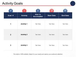 Activity Goals Competition Ppt Summary Example Introduction