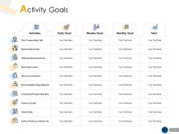 Activity Goals Introductions A231 Ppt Powerpoint Presentation File Guide