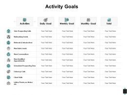 Activity Goals Networking Events Ppt Powerpoint Presentation Model Slide Portrait