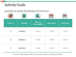 Activity Goals Ppt Infographic Template Example Introduction