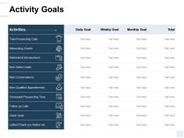 Activity Goals Sales Leads Ppt Powerpoint Presentation Icon Diagrams
