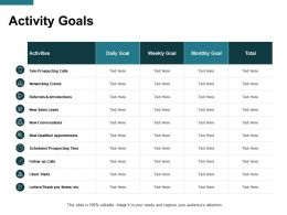 Activity Goals Scheduled Prospecting Time Ppt Powerpoint Presentation Diagram Images