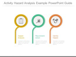 Activity Hazard Analysis Example Powerpoint Guide