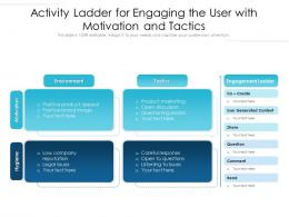 Activity Ladder For Engaging The User With Motivation And Tactics