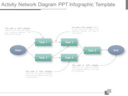 Activity Network Diagram Ppt Infographic Template
