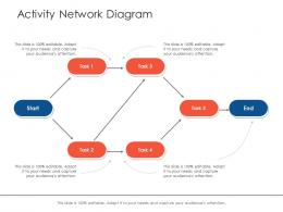 Activity Network Diagram Project Strategy Process Scope And Schedule Ppt Display