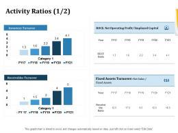 Activity Ratios Average Inorganic Growth Ppt Powerpoint Presentation File Smartart