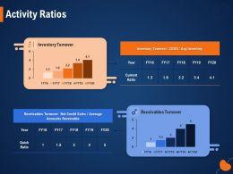 Activity Ratios Net Credit Ppt Powerpoint Presentation Portfolio Background Designs